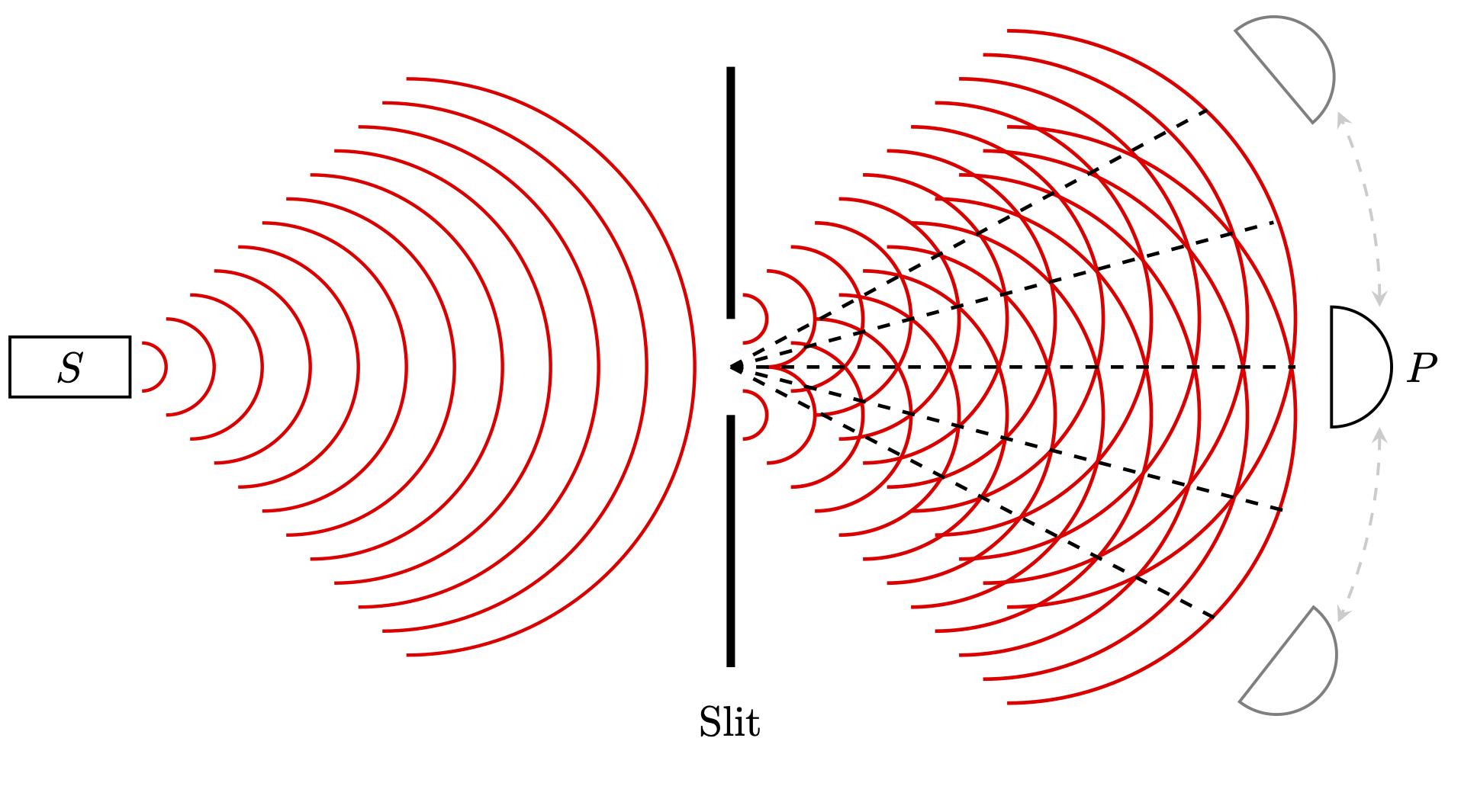 interference-pattern