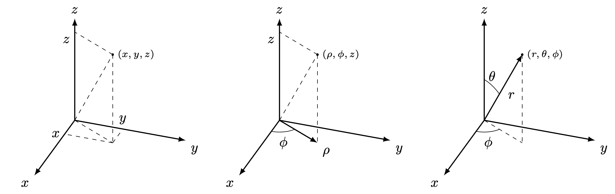 main-coordinate-systems
