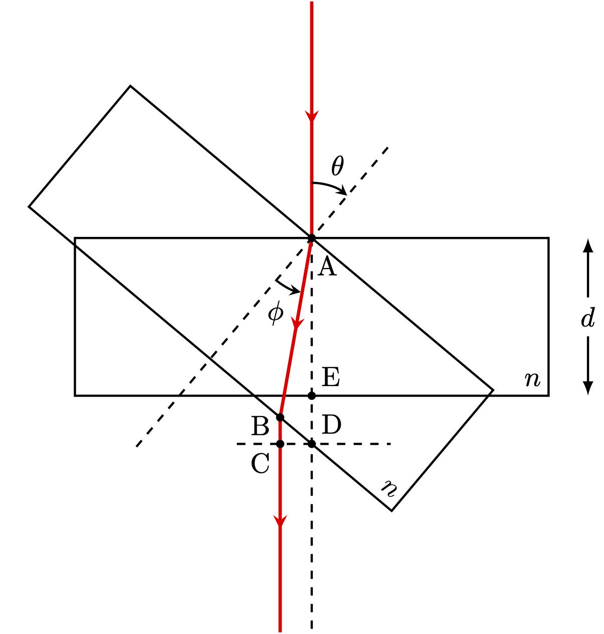refractive-index
