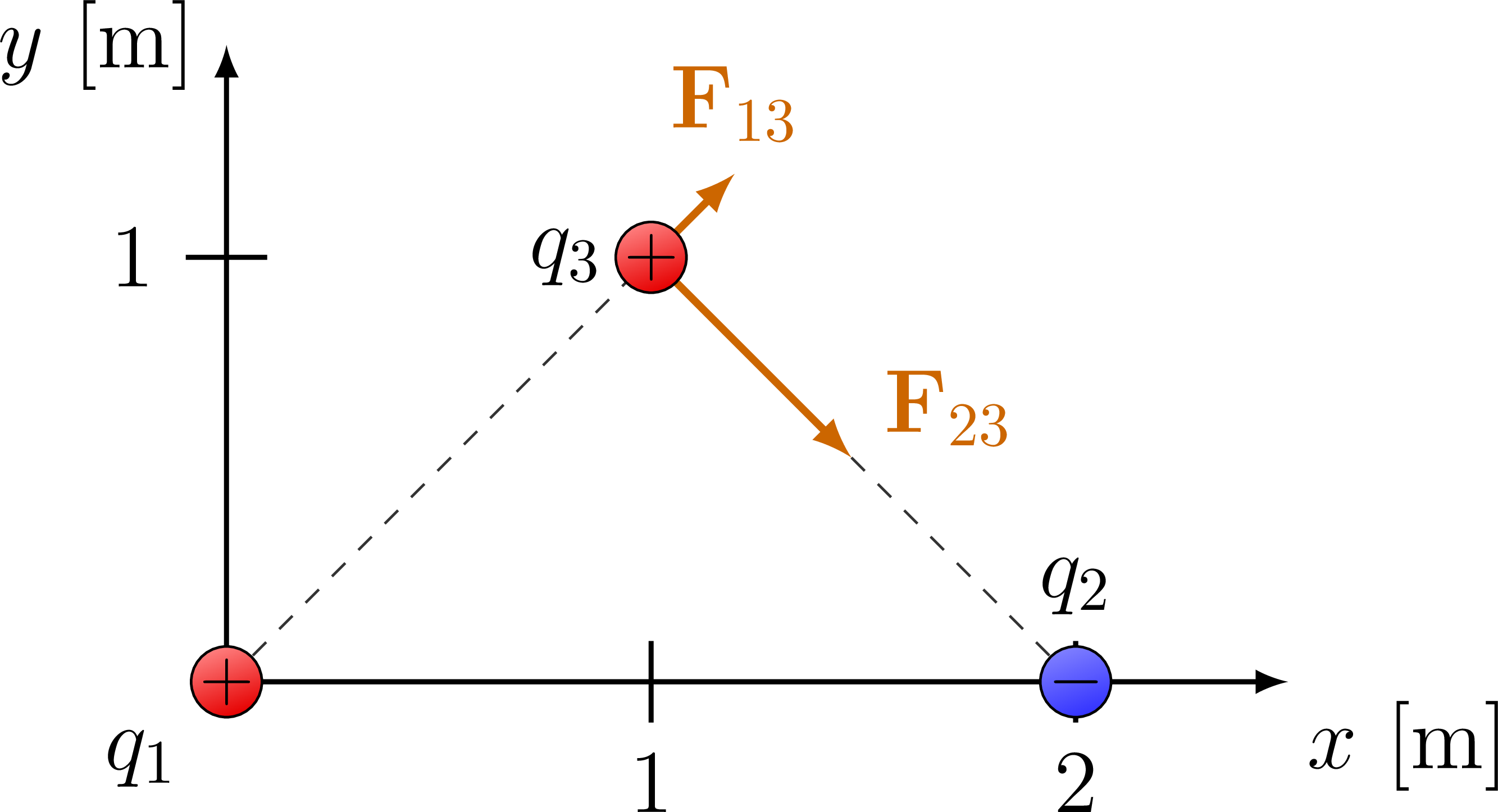 coulomb_force-005.png