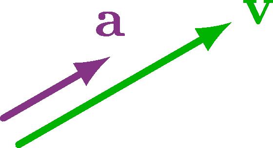 dynamics_acceleration-001.png