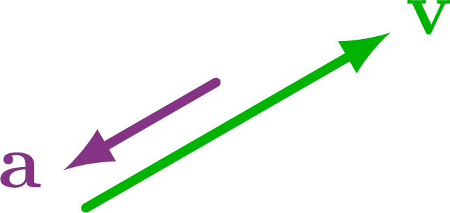 dynamics_acceleration-002.png