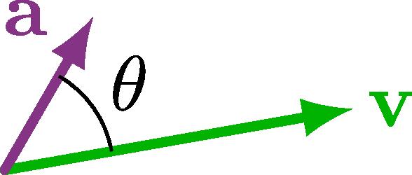 dynamics_acceleration-003.png