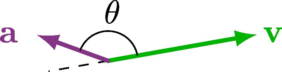 dynamics_acceleration-005.png
