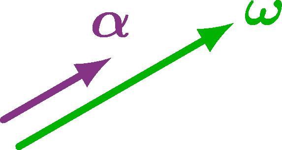 dynamics_acceleration-006.png