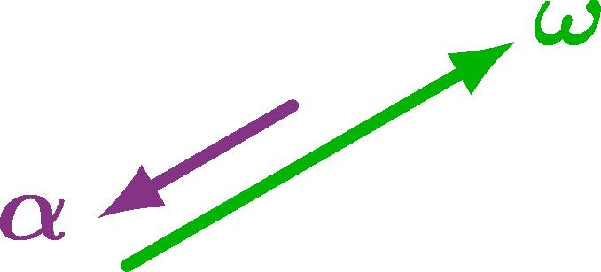 dynamics_acceleration-007.png