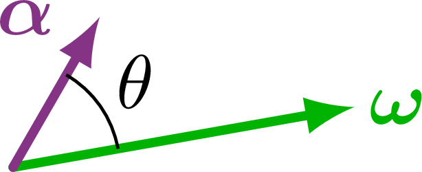 dynamics_acceleration-008.png