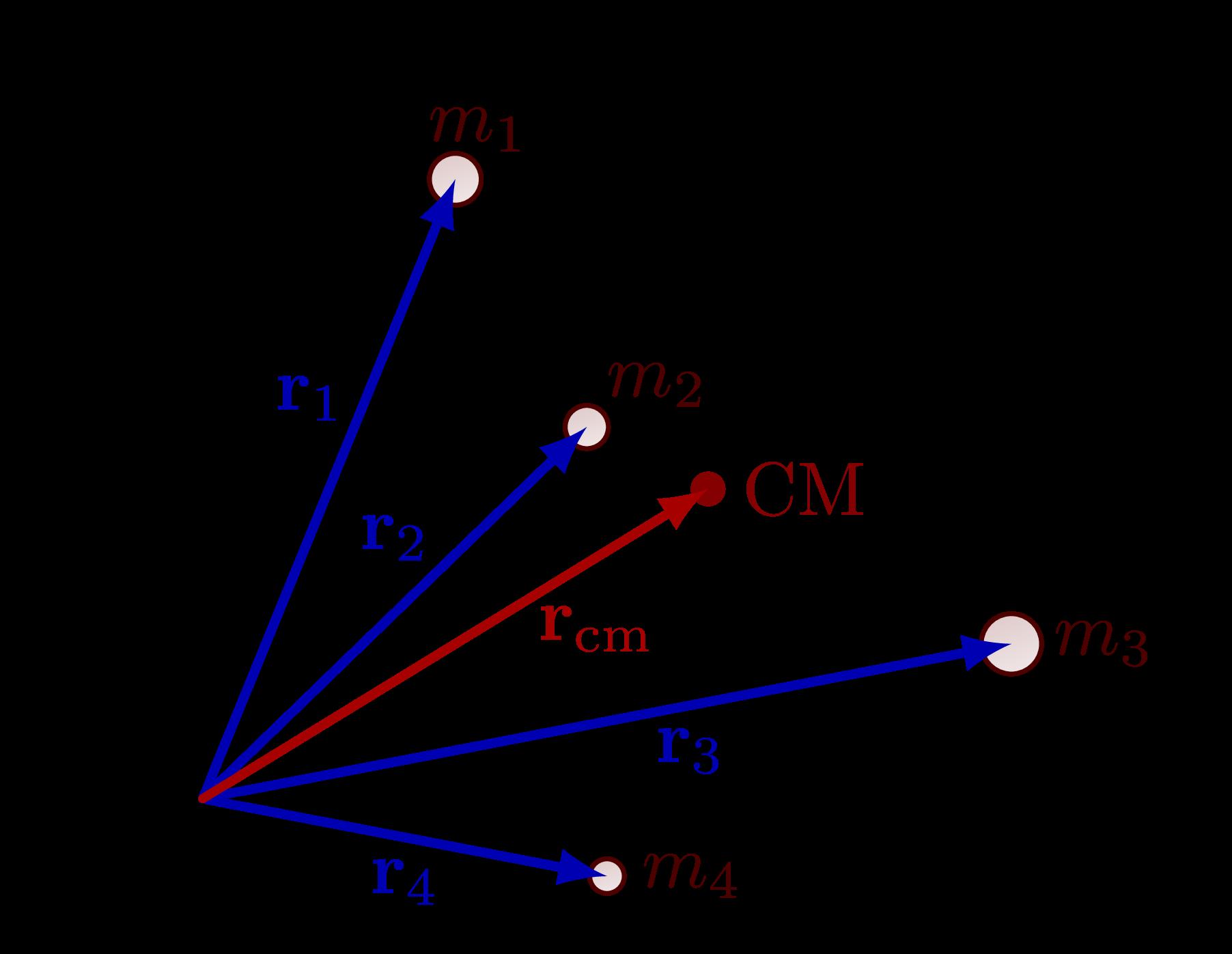 dynamics_center_of_mass-001.png