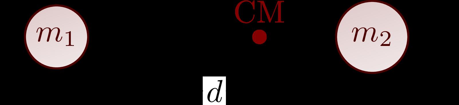 dynamics_center_of_mass-005.png