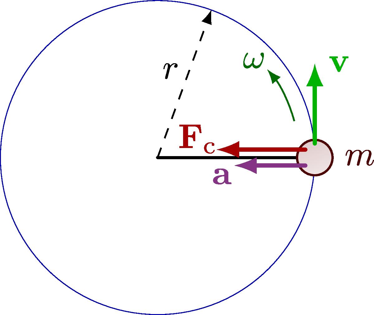 dynamics_circle-001.png