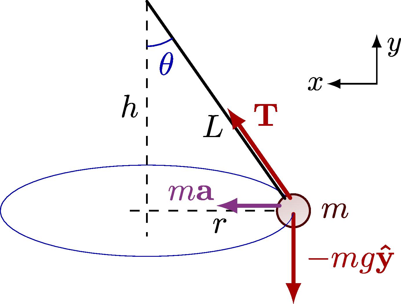 dynamics_circle-002.png