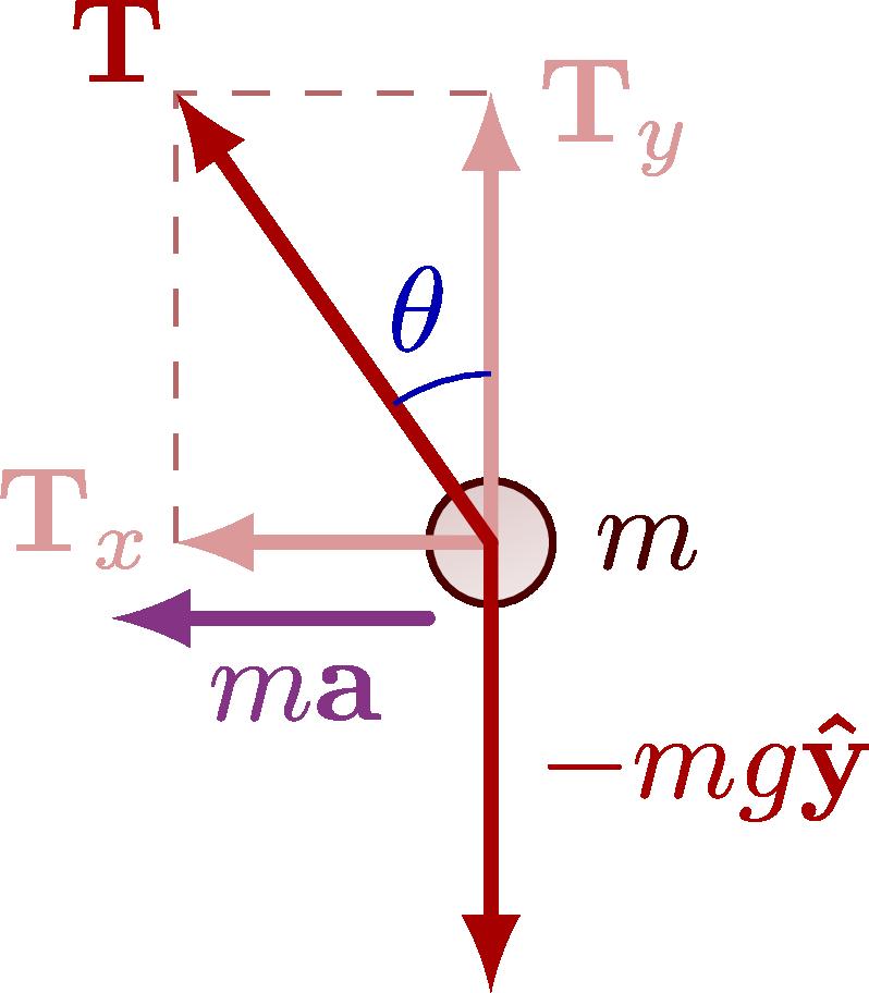 dynamics_circle-003.png