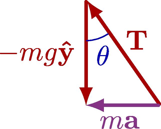 dynamics_circle-004.png