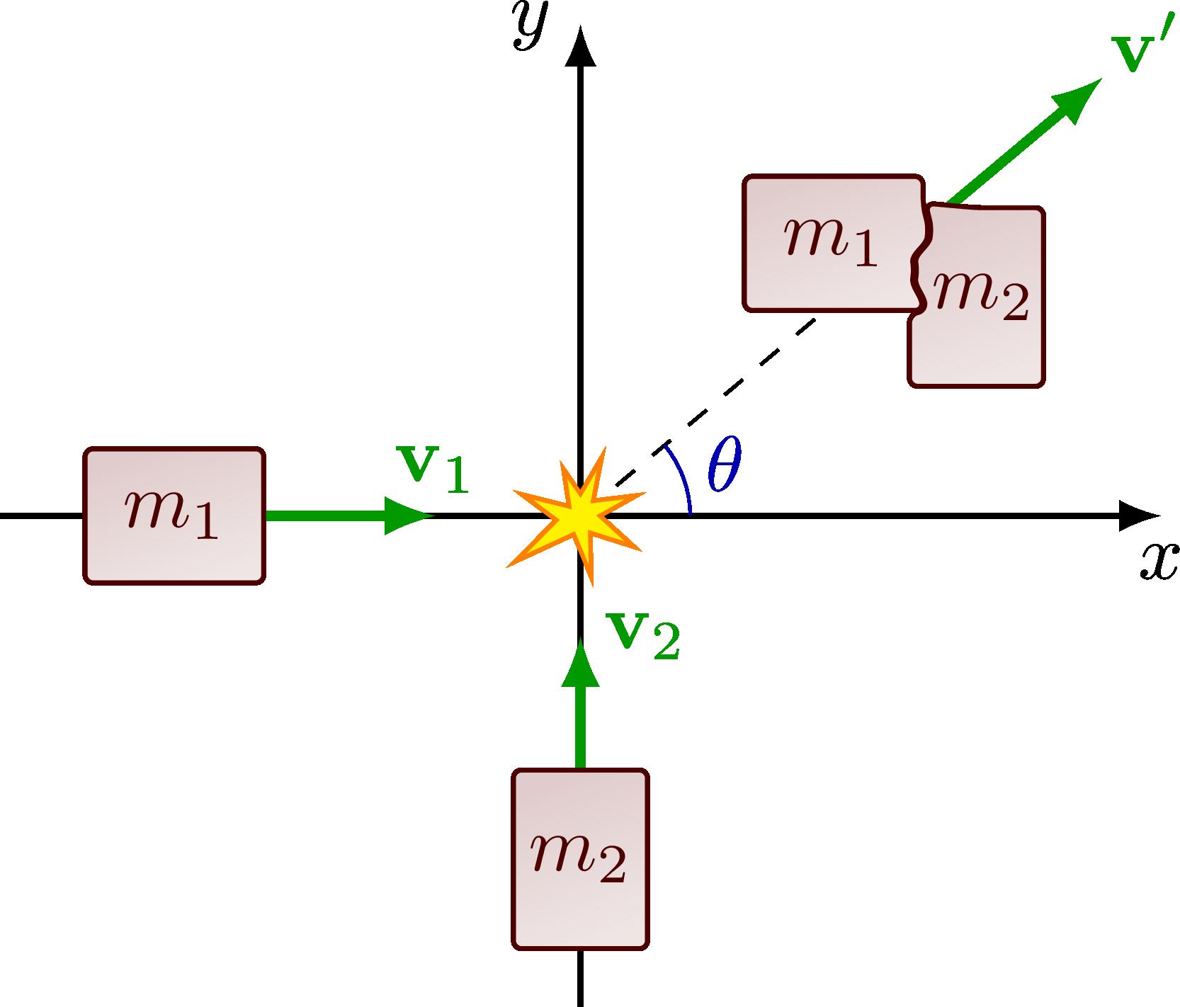 dynamics_collision-006.png