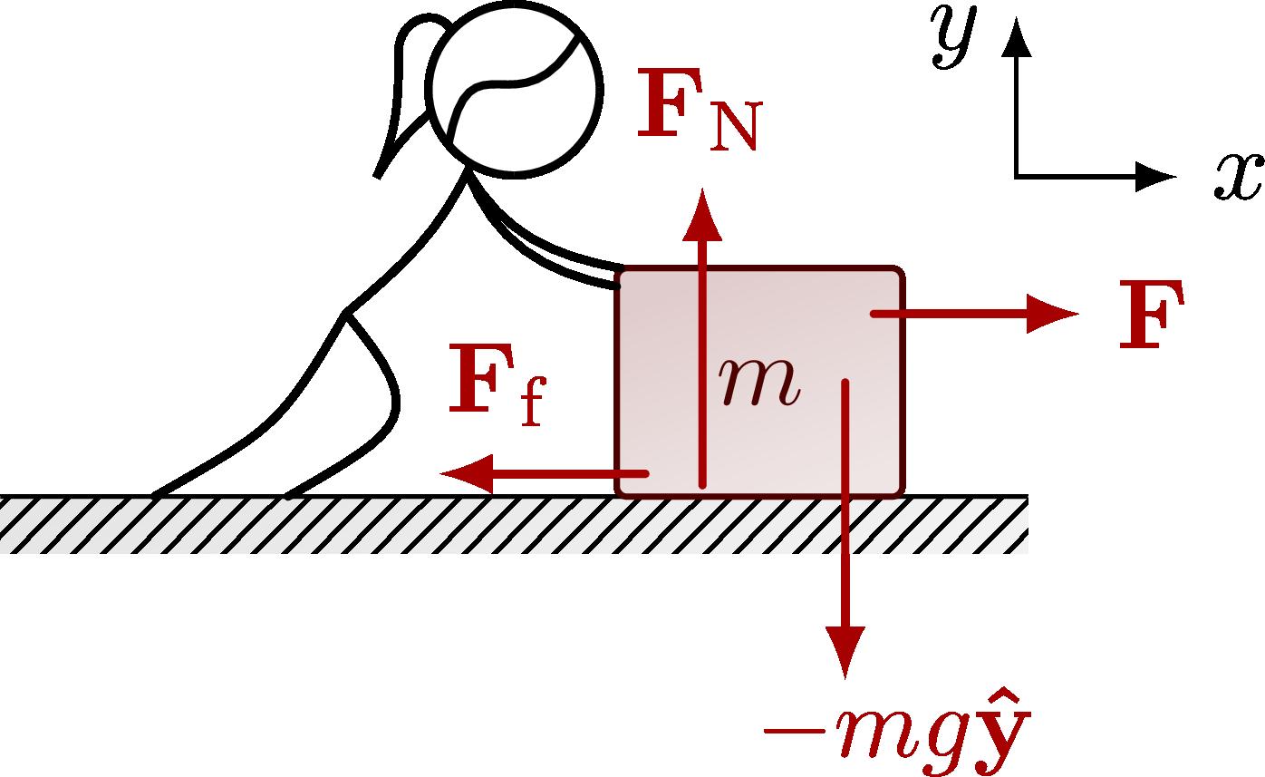 dynamics_friction-002.png