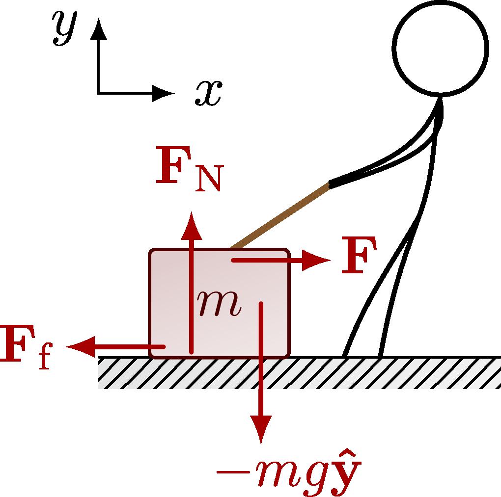 dynamics_friction-003.png
