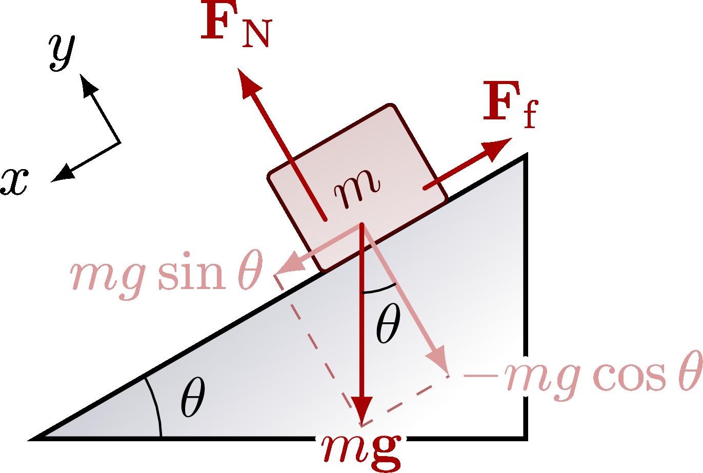dynamics_friction-004.png