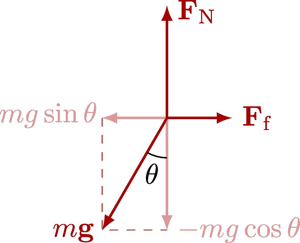 dynamics_friction-005.png