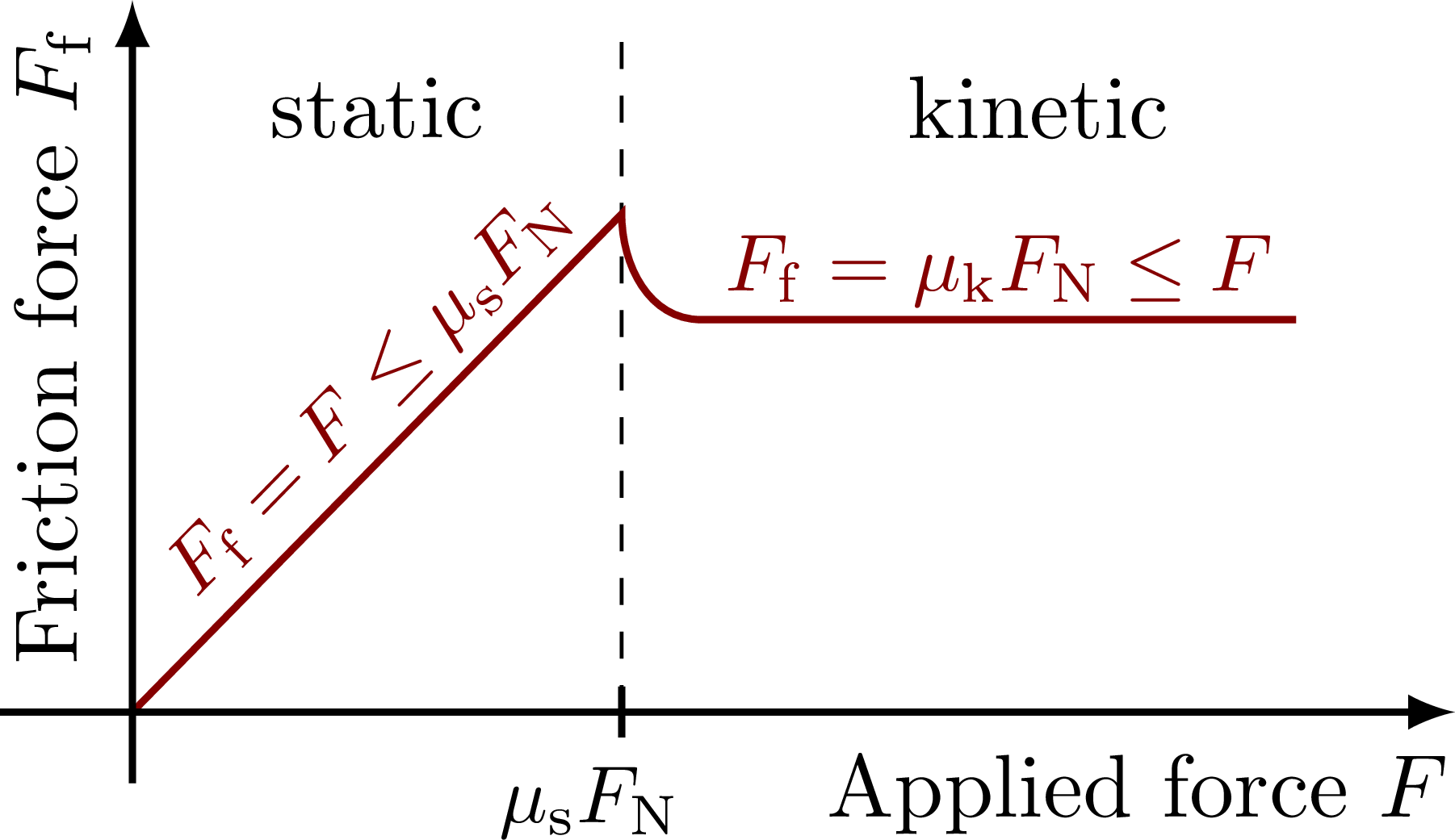 dynamics_friction-006.png
