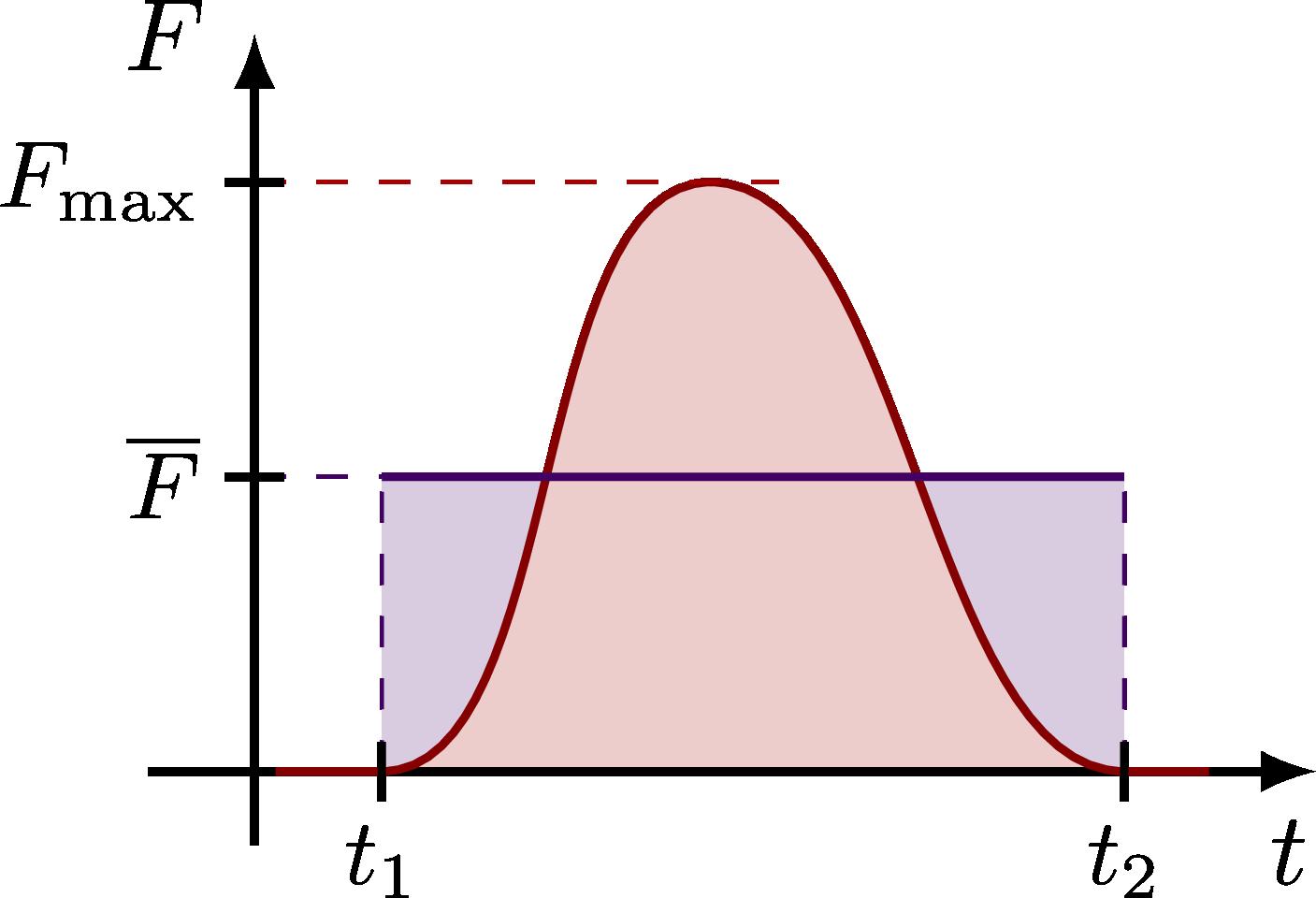 dynamics_impulse-001.png