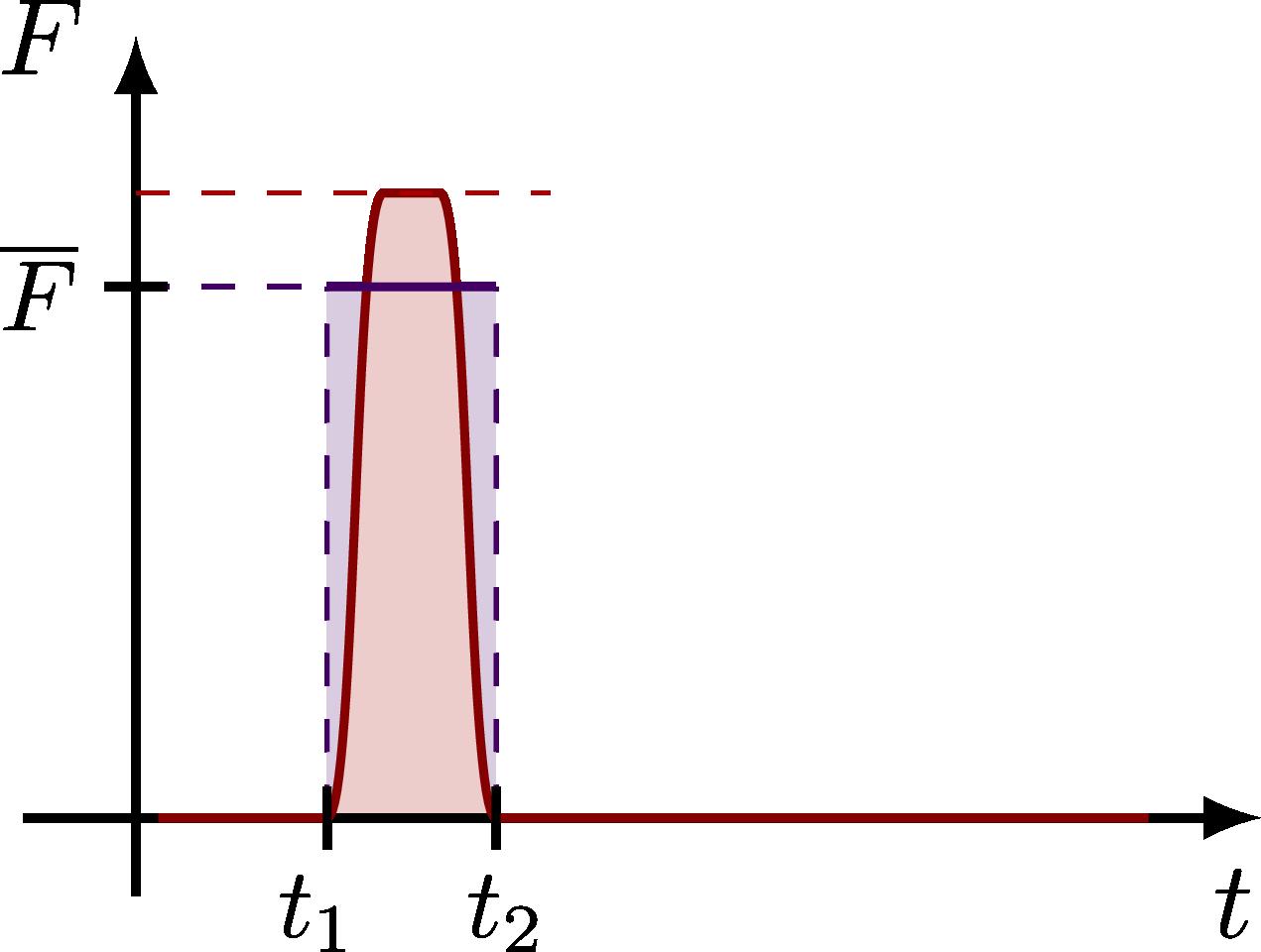 dynamics_impulse-002.png
