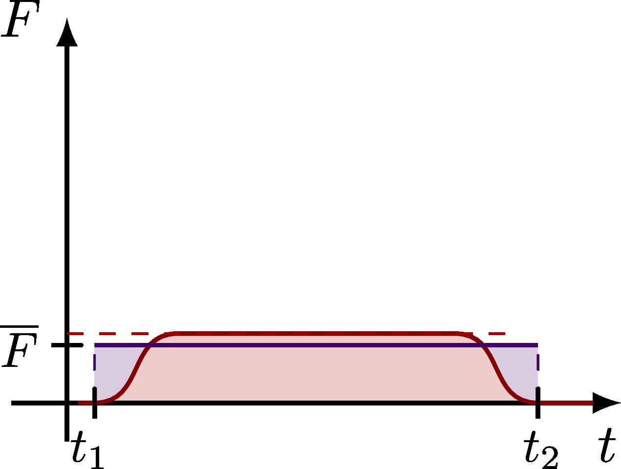 dynamics_impulse-003.png