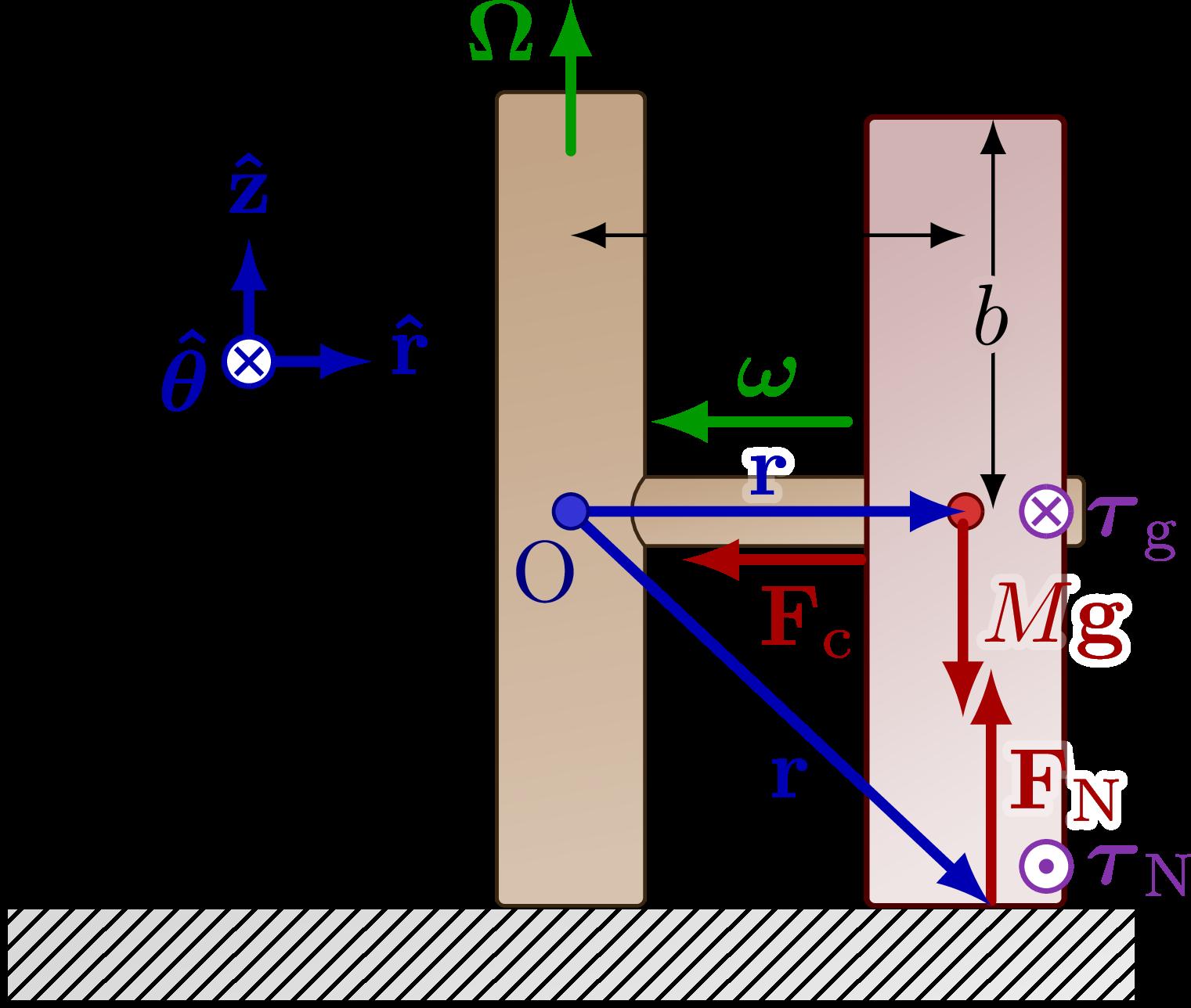 dynamics_millstone-002.png