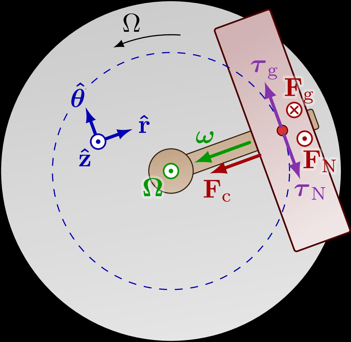 dynamics_millstone-003.png