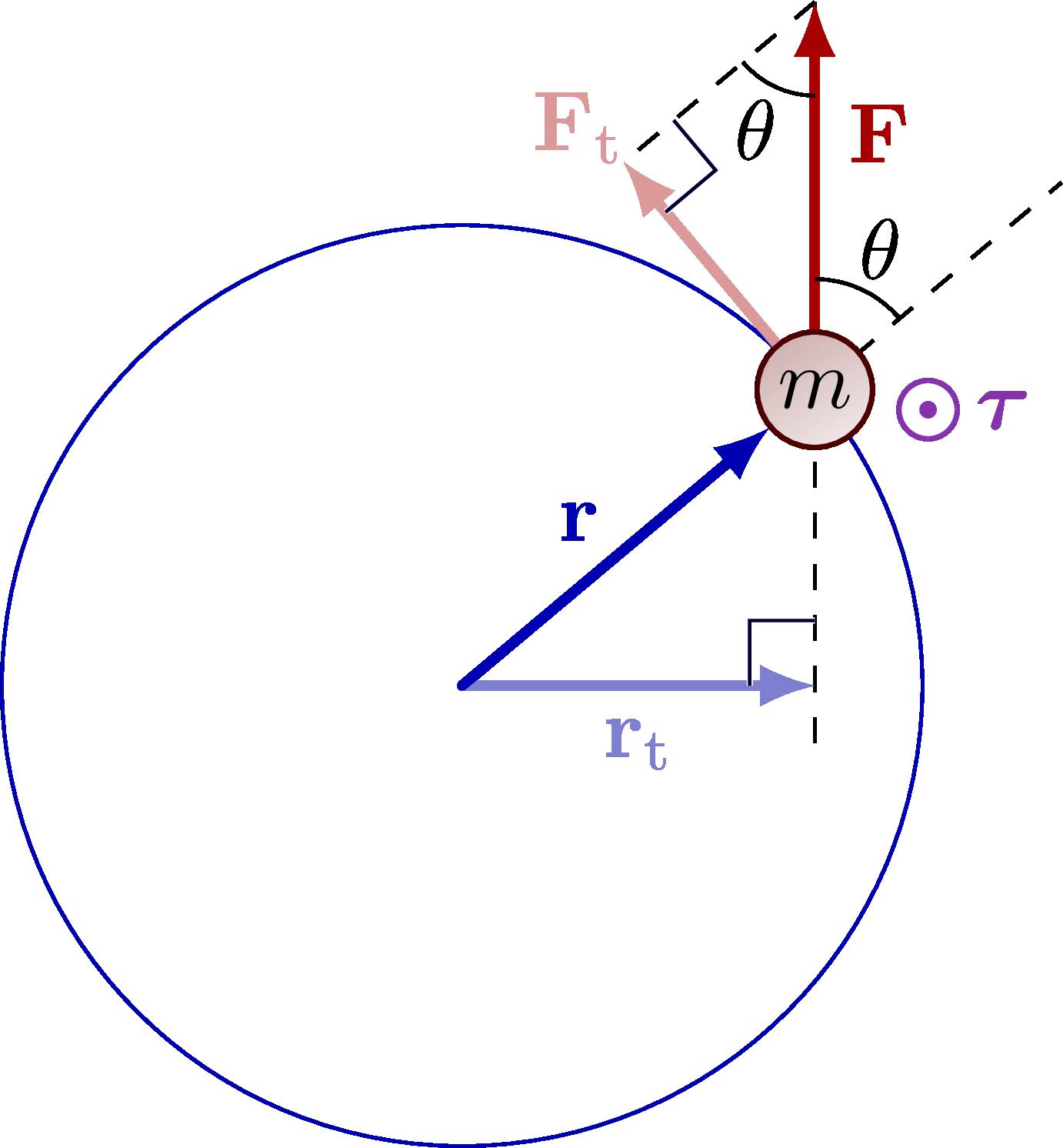 dynamics_moment_of_inertia-001.png