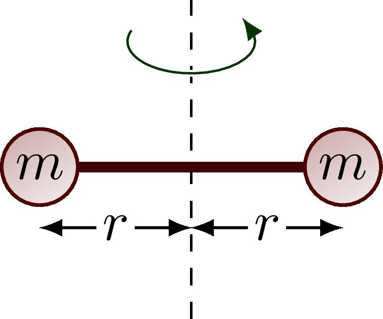 dynamics_moment_of_inertia-002.png