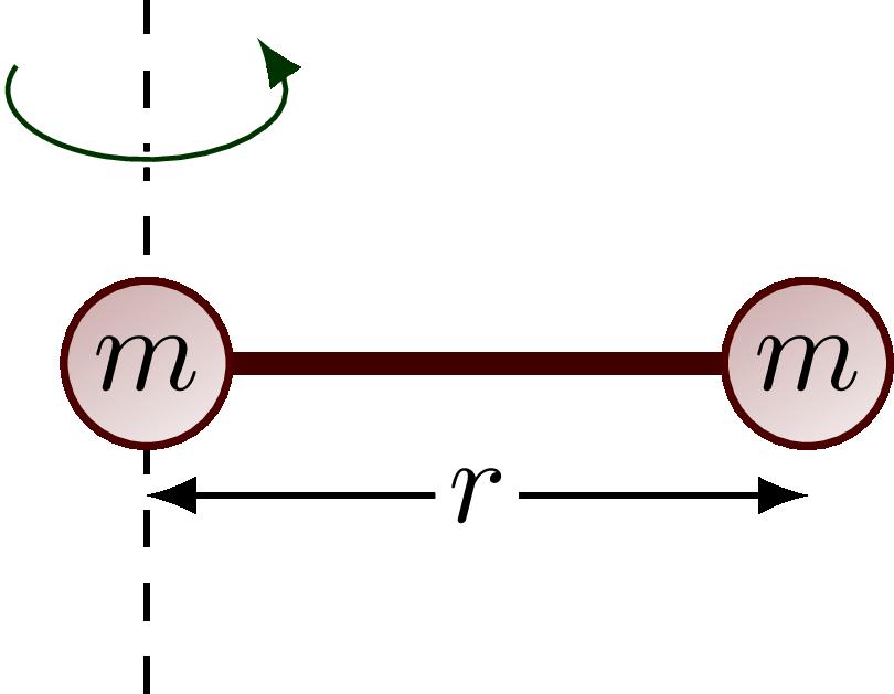 dynamics_moment_of_inertia-003.png