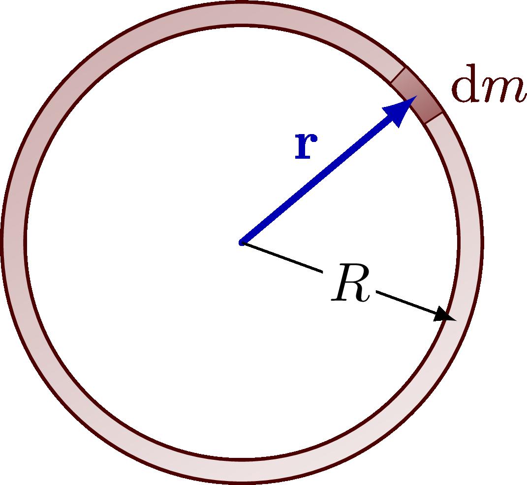 dynamics_moment_of_inertia-005.png