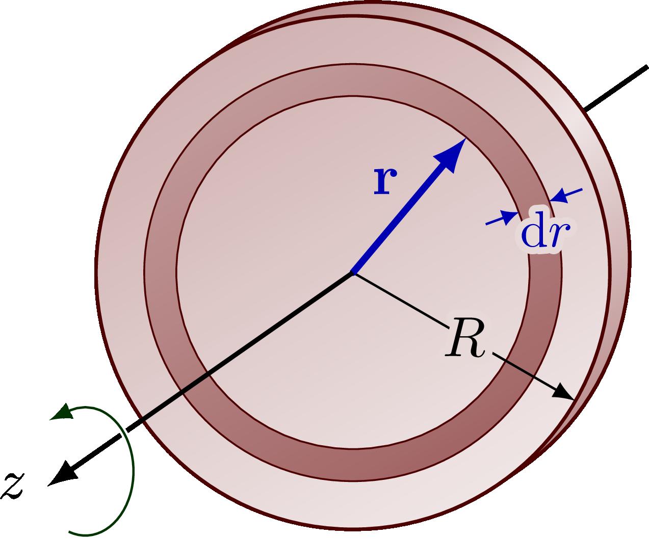 dynamics_moment_of_inertia-008.png