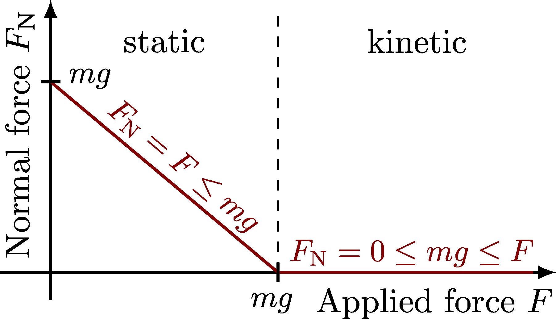 dynamics_normal-003.png