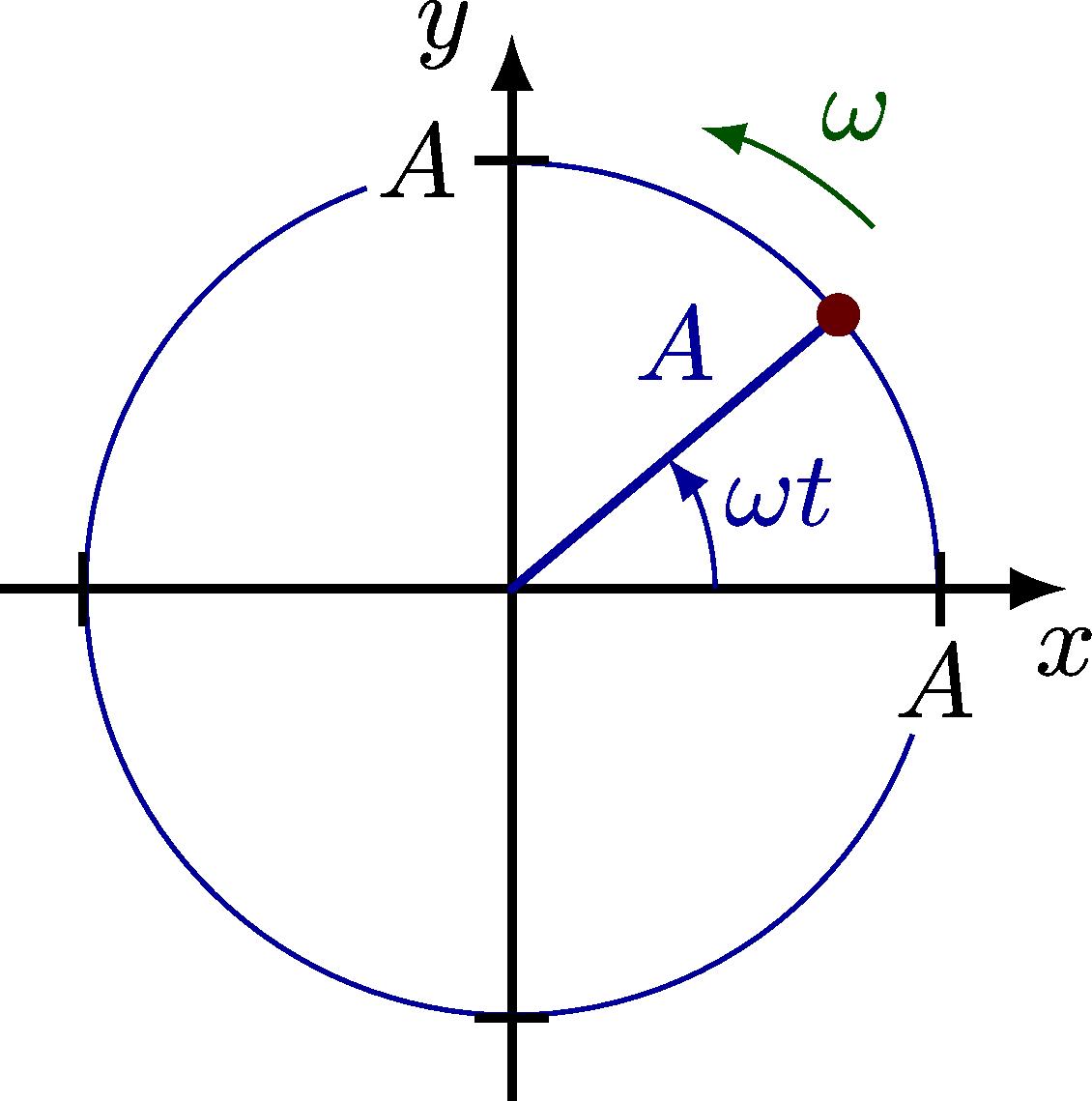 dynamics_oscillator-001.png