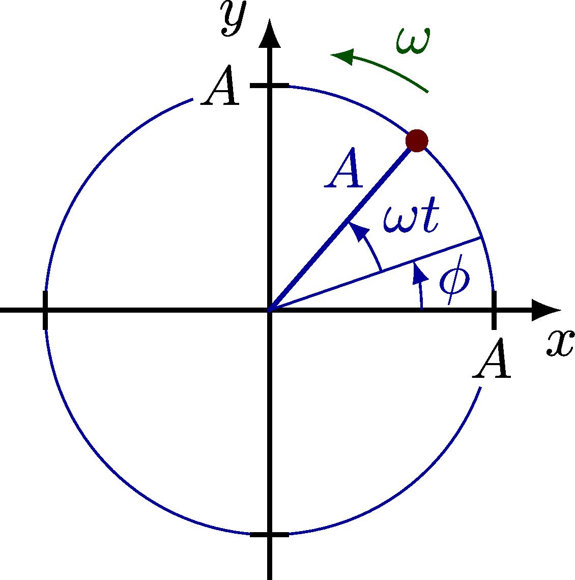 dynamics_oscillator-002.png