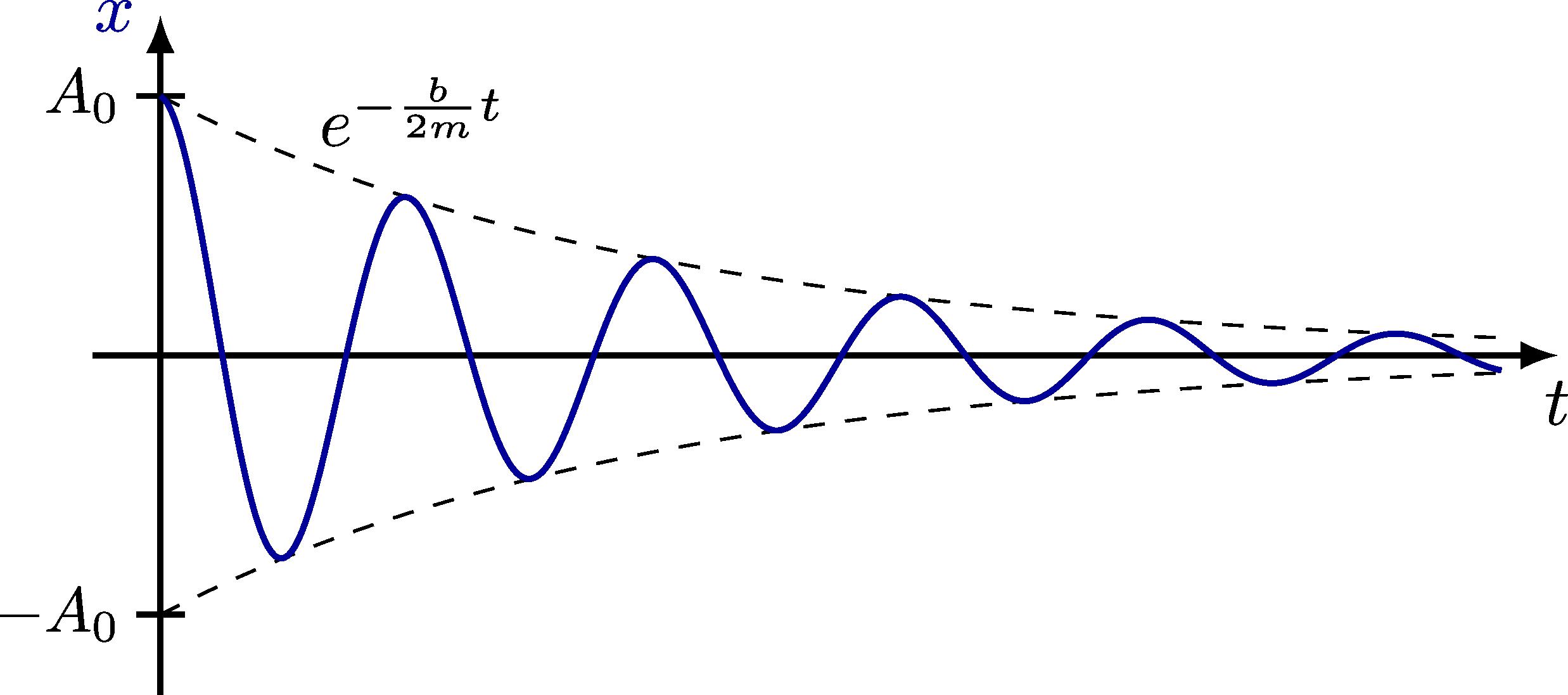 dynamics_oscillator-006.png