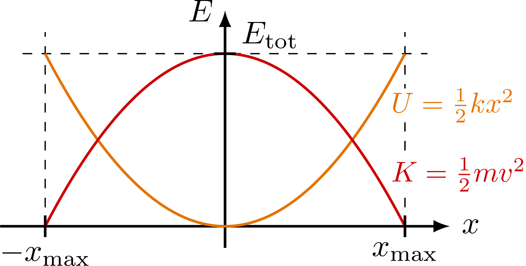 dynamics_oscillator-008.png