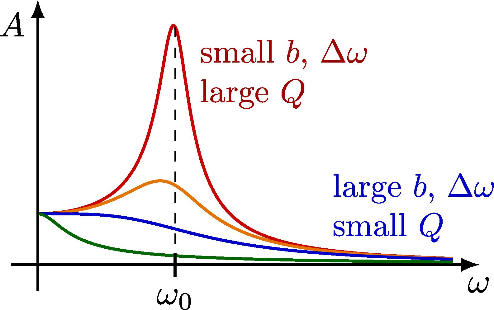 dynamics_oscillator-011.png