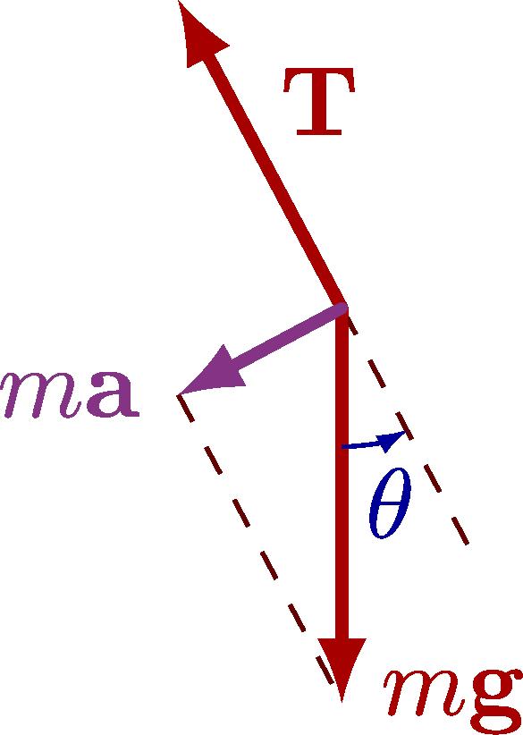 dynamics_pendulum-002.png