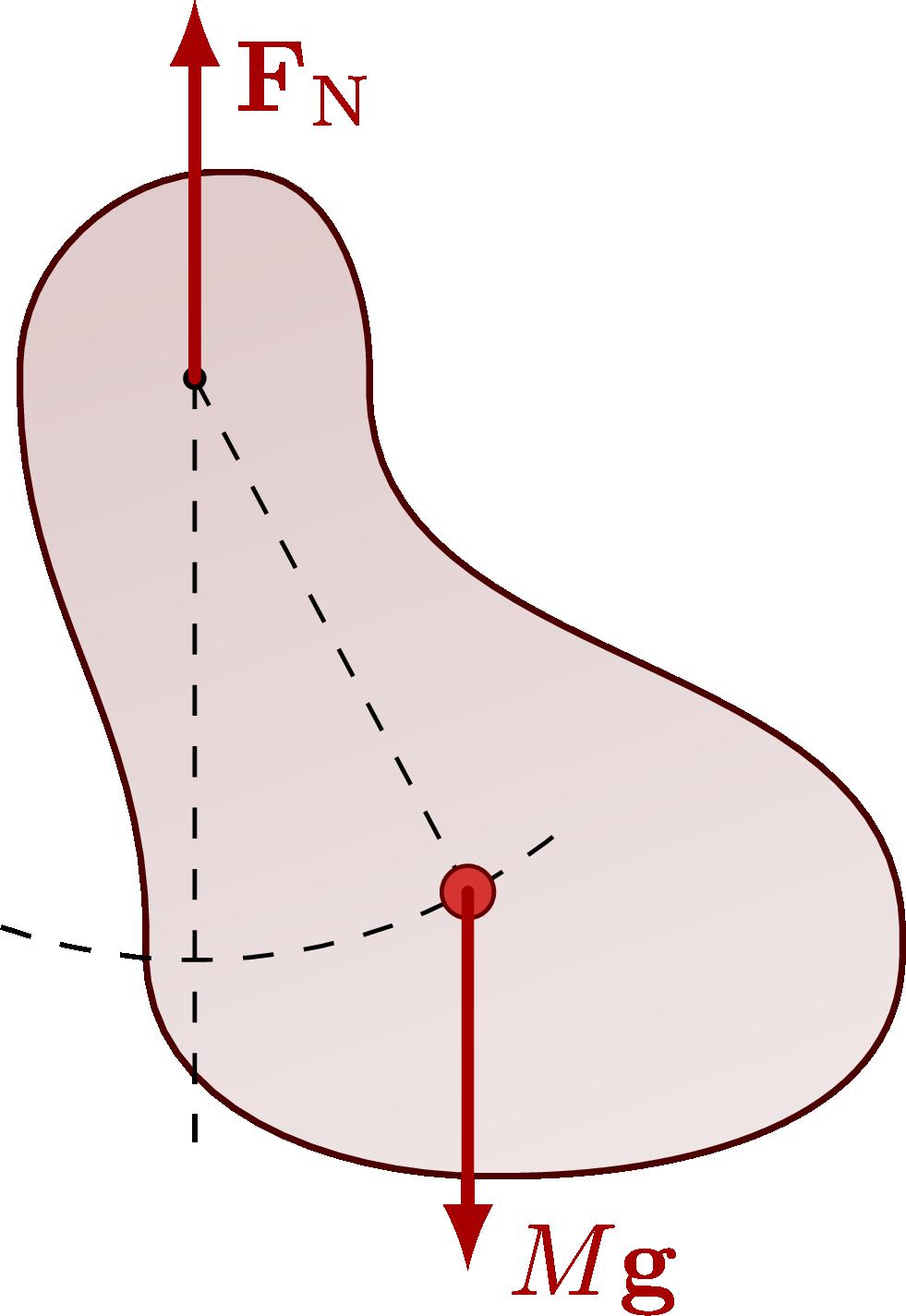 dynamics_pendulum-003.png