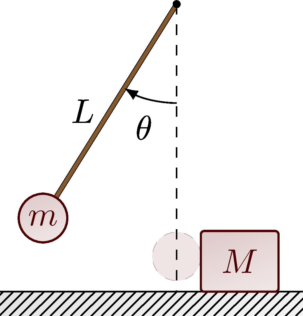 dynamics_pendulum_block-001.png