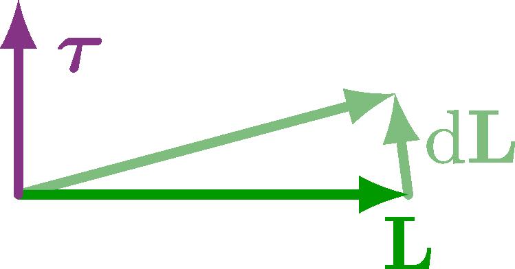 dynamics_precession-005.png