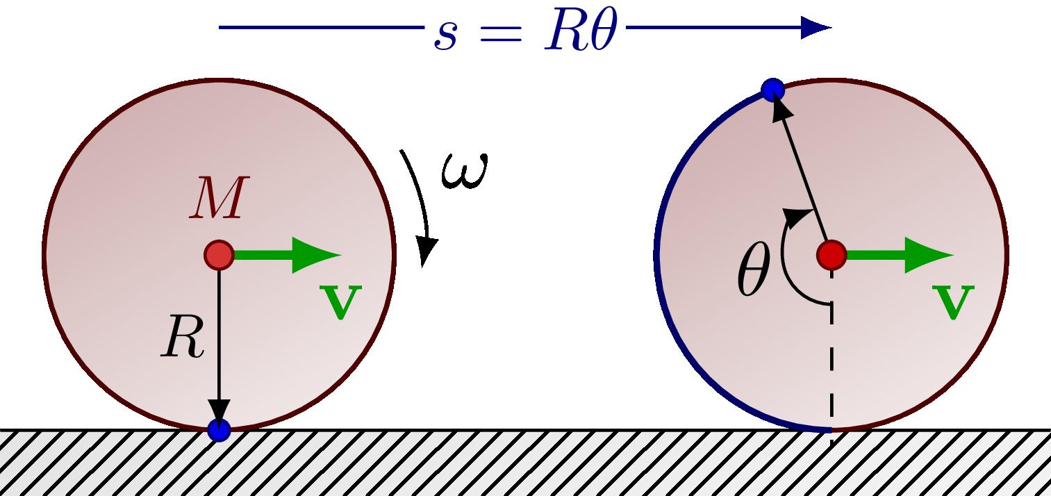 dynamics_rolling-001.png