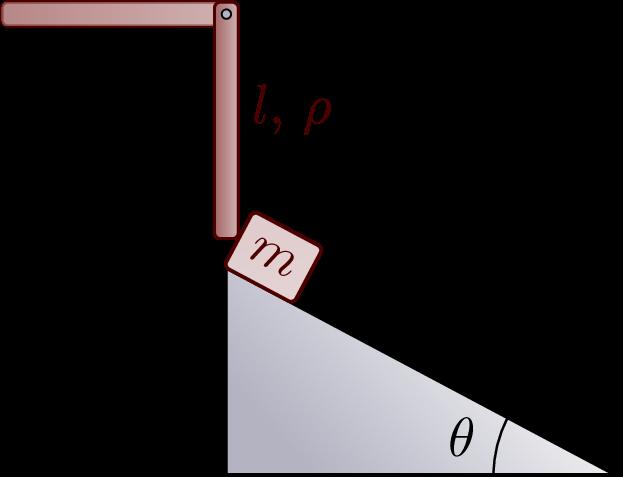 dynamics_slope_rod