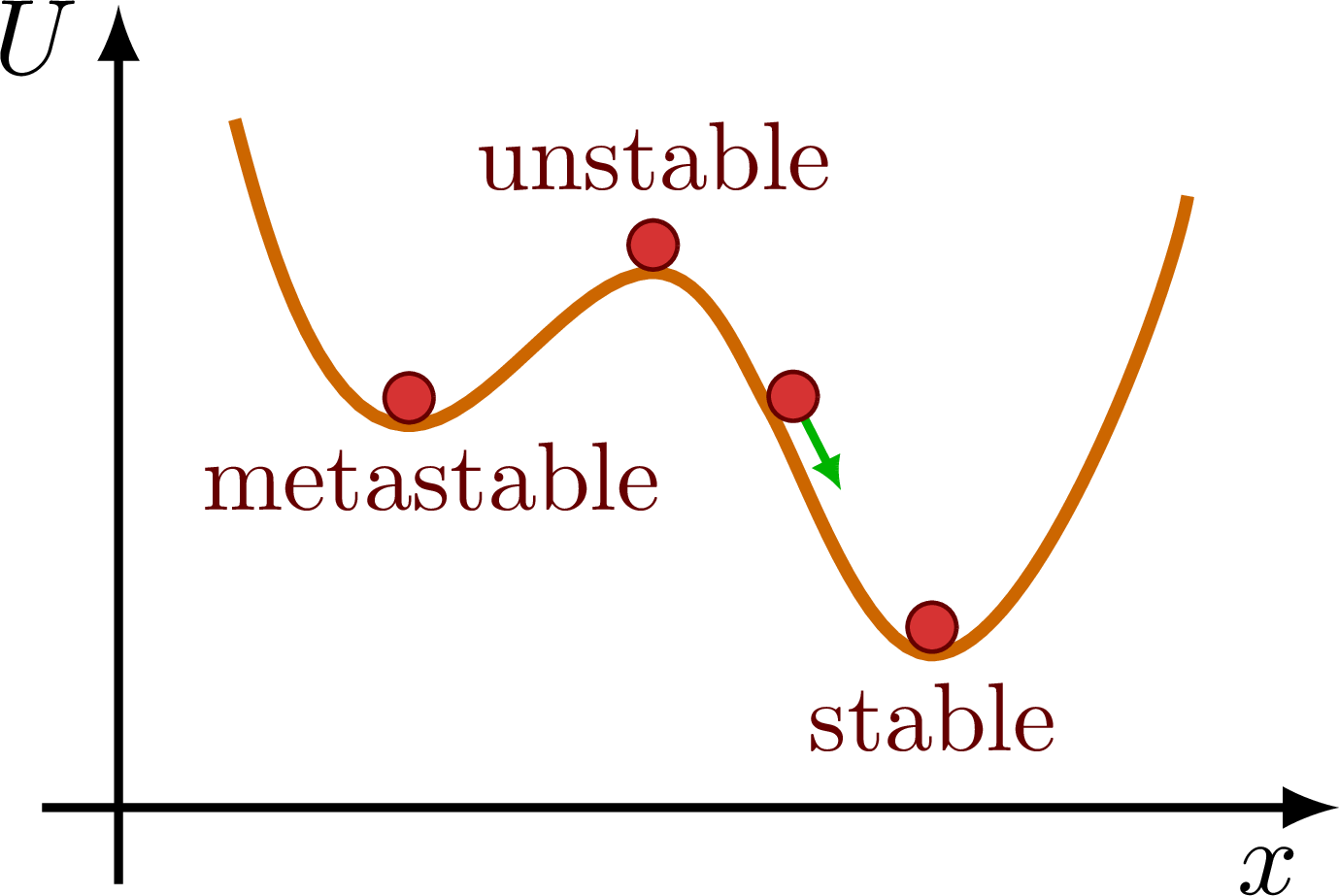 dynamics_stability-001.png
