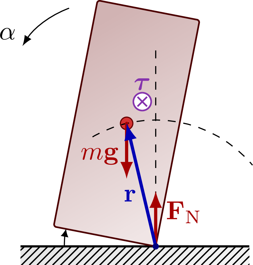 dynamics_stability_block-002.png