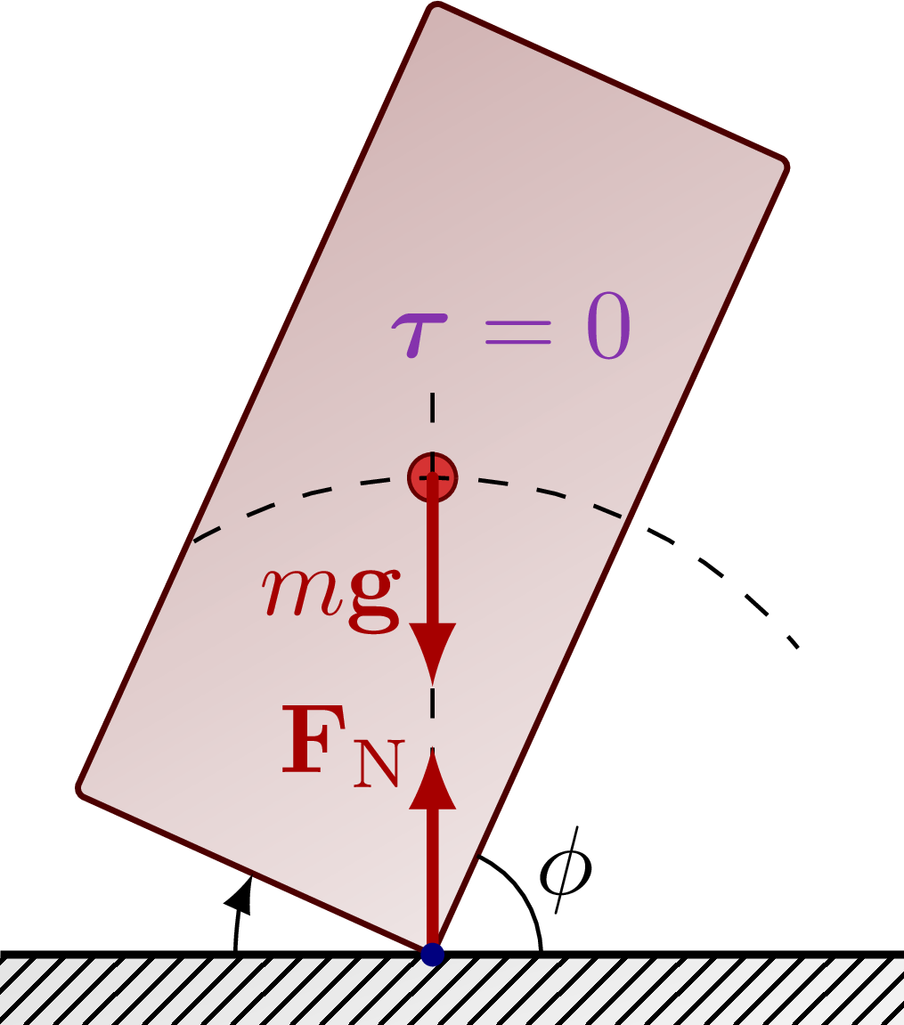 dynamics_stability_block-003.png