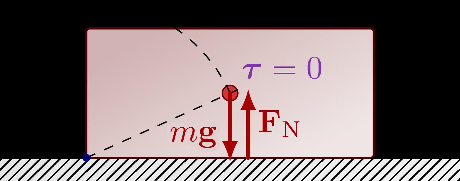 dynamics_stability_block-004.png
