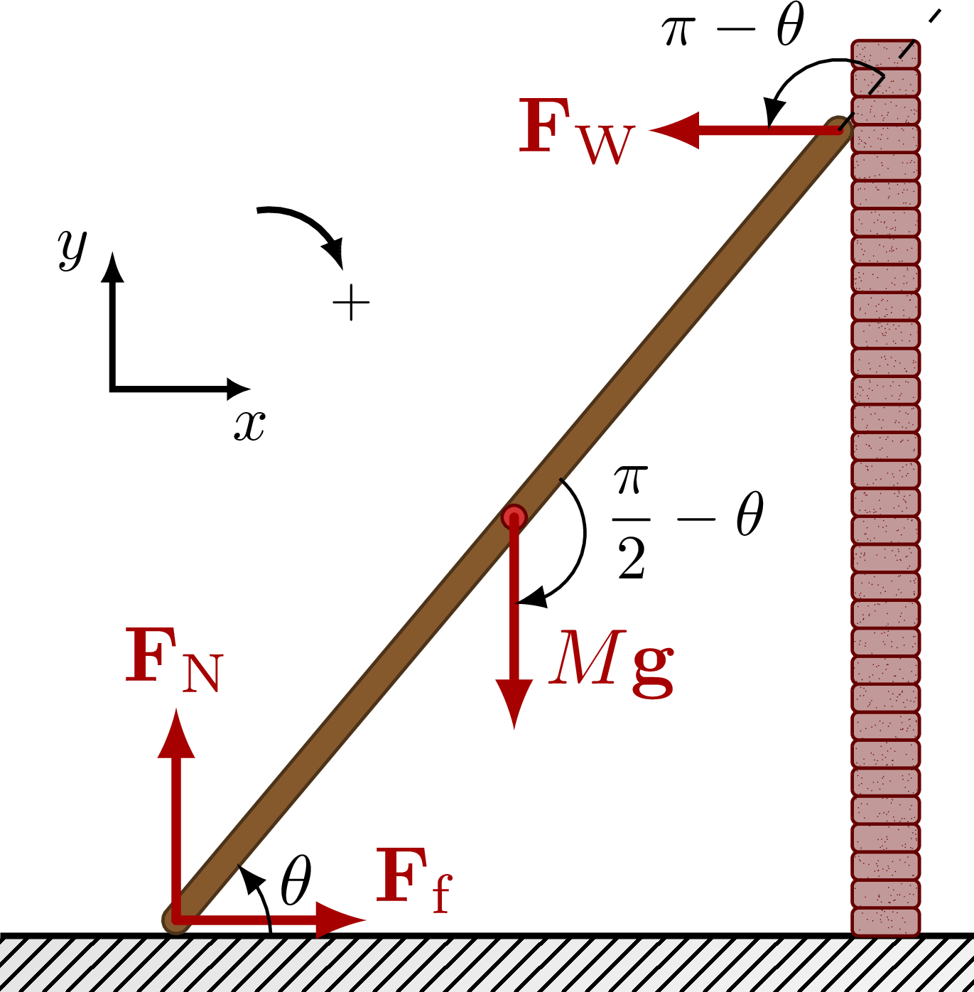 dynamics_stability_ladder-001.png
